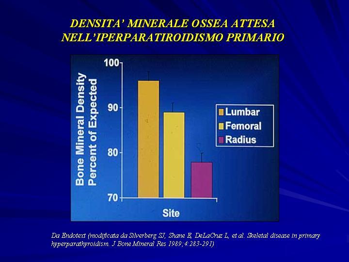 Densitometria Lombare E Femorale Dexa Villa Serena